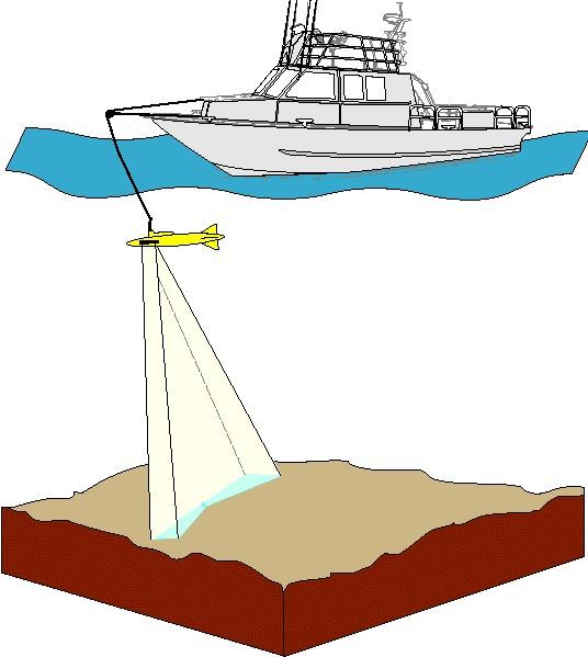 side scan sonar ساید اسکن سونار